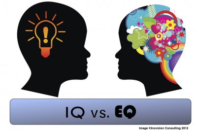 IQ-vs-EQ