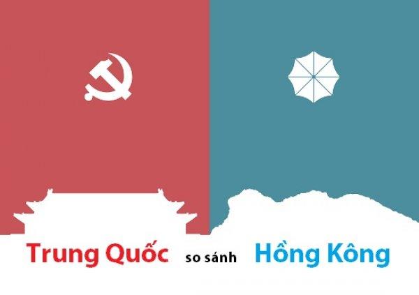 [Infographic] Hồng Kông: Chúng tôi có gì khác Trung Quốc