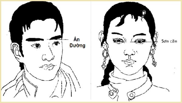 3 nét tướng điển hình của những người thường xuyên gặp xui xẻo