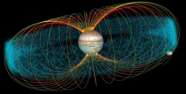 Các nghiên cứu về sao Mộc gợi mở quá trình hình thành sự sống trên Trái Đất