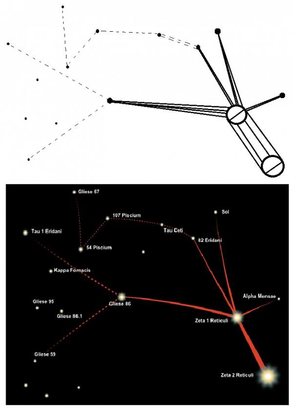 Bản phác thảo của họa sĩ dựa trên những miêu tả của Betty Hill trong trạng thái thôi miên. Bức vẽ này miêu tả một người ngoài hành tinh cho cô xem một biểu đồ các ngôi sao của hệ thống hành tinh quê nhà của họ, hệ thống sao đôi Zeta Reticuli. Điều kỳ lạ ở đây là hệ thống sao này chưa hề được các nhà khoa học phát hiện vào thời điểm báo cáo của Betty. (Ảnh: Wikimedia Commons)