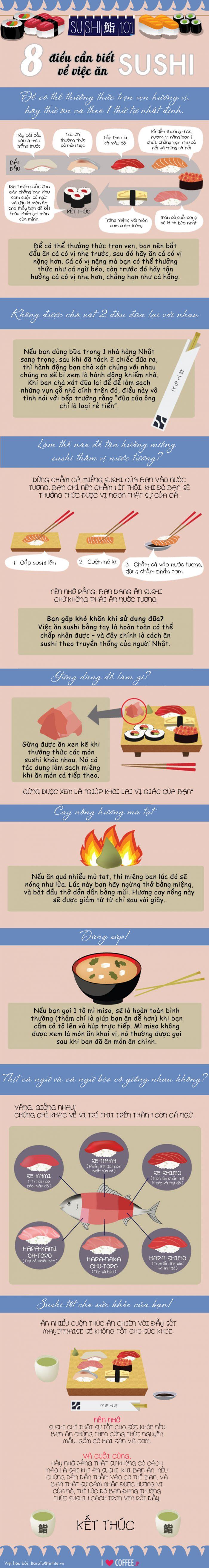 Những điều cần biết khi ăn sushi