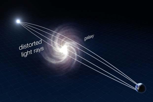 Ảnh minh họa ánh sáng bị bẻ cong khi qua các thiên hà.
