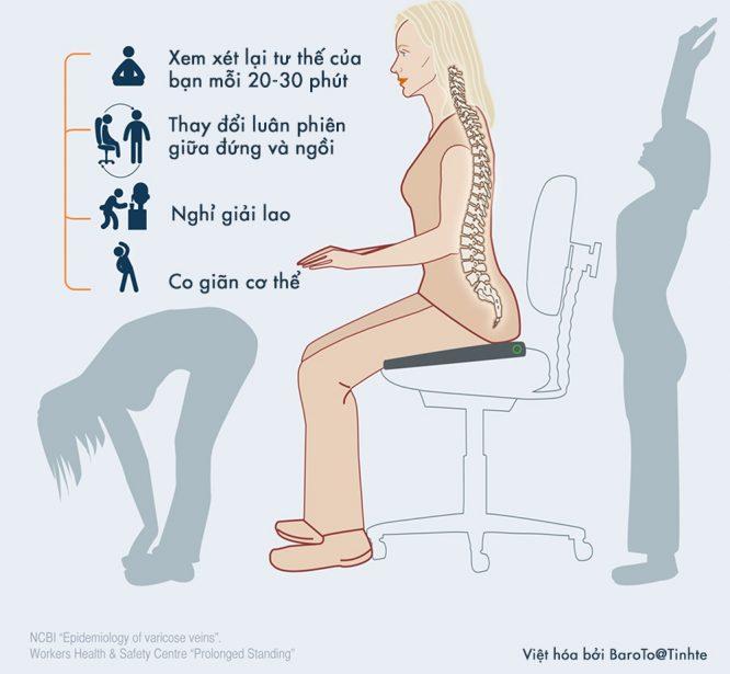 Những lý do khiến việc ngồi và đứng lâu không tốt cho sức khỏe - H5