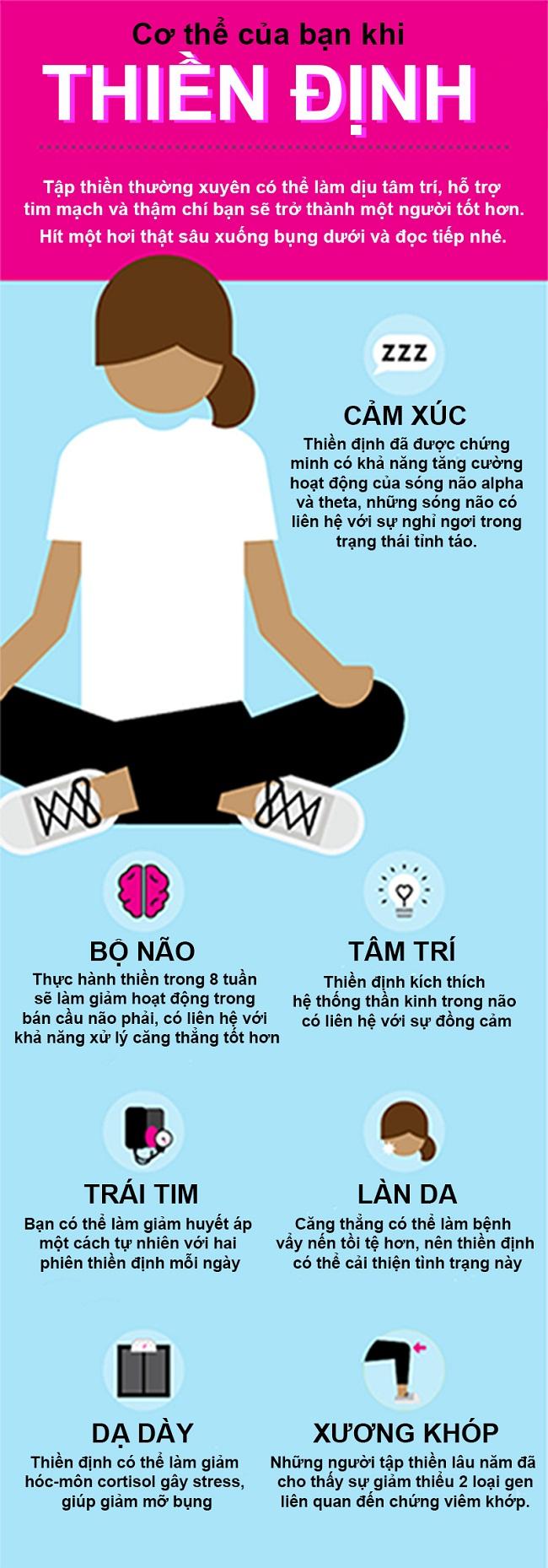Nghiên cứu của ĐH Harvard: Thiền định tăng chất xám rõ rệt chỉ sau 8 tuần luyện tập.2