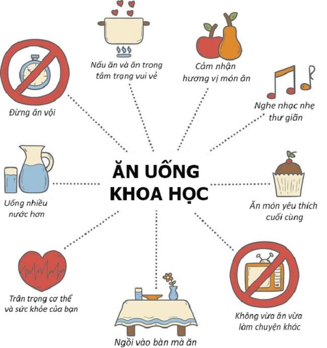 bestie-an-uong-khoa-hoc-20170224133610