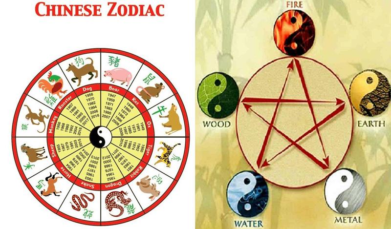 Vạn vật trong vũ trụ được hình thành bởi Kim, Thủy, Mộc, Hỏa, Thổ luôn vận động theo các quy luật, chu kì nhất định. (Ảnh: Internet)