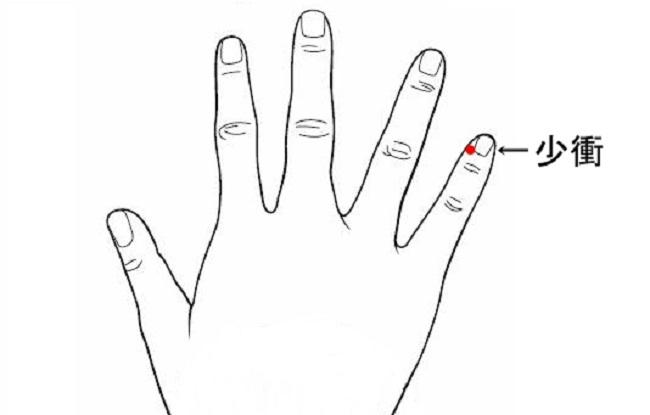 Huyệt Thiếu xung ở ngón út liên quan đến tim.