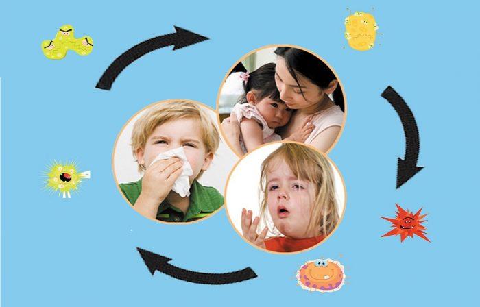8 biện pháp tăng cường hệ miễn dịch.1