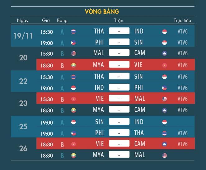 Lịch thi đấu và tường thuật trực tiếp AFF Cup 2016