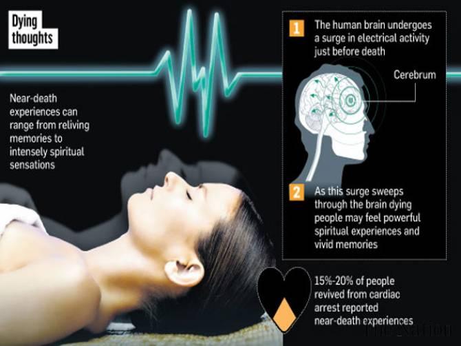 near-death-experiences-explained-1376414799-2922