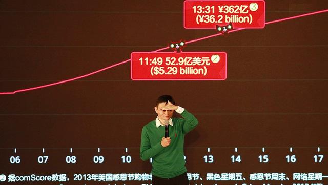 Liên tục tăng trưởng mạnh mẽ, nhưng Jack Ma vẫn nhận thấy những vấn đề ở phía trước. (Ảnh: Internet)