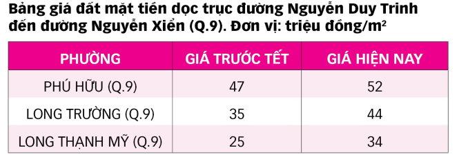 sot-dat-tp-hcm-thong-tin-ra-sao-thuc-ao-co-nao-51-.3726