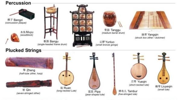 7 biểu tượng lớn trong văn hóa truyền thống Trung Quốc - ảnh 3