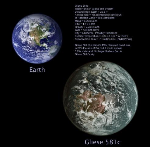 Điểm mặt những hành tinh có thể có sự sống giống Trái đất. 9