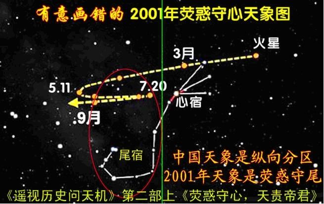 Thôi Bối Đồ tiết lộ về lịch sử nhân loại hôm nay (P.4): Hiện tượng thiên văn đáng sợ năm 2016 - ảnh 3