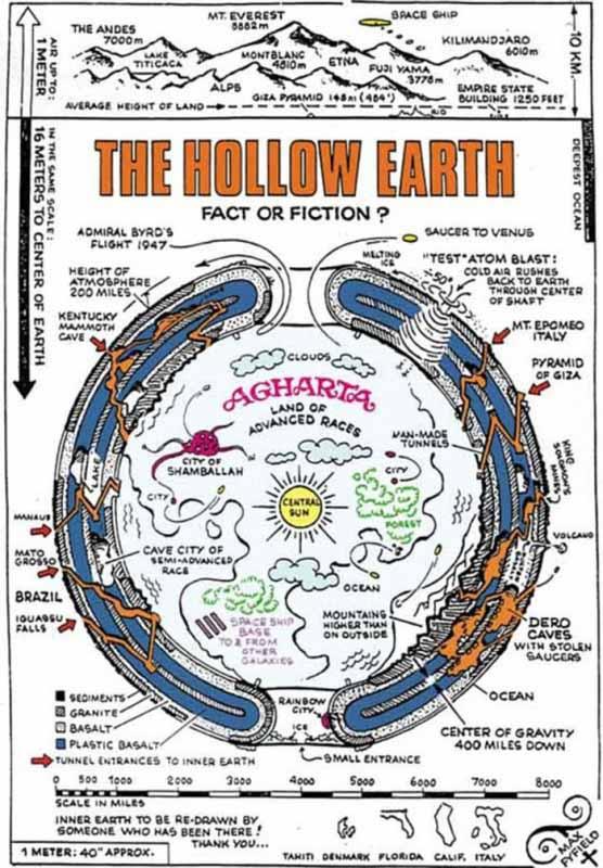 Sự thật về tâm Trái Đất do một người có công năng đặc dị tiết lộ - ảnh 3