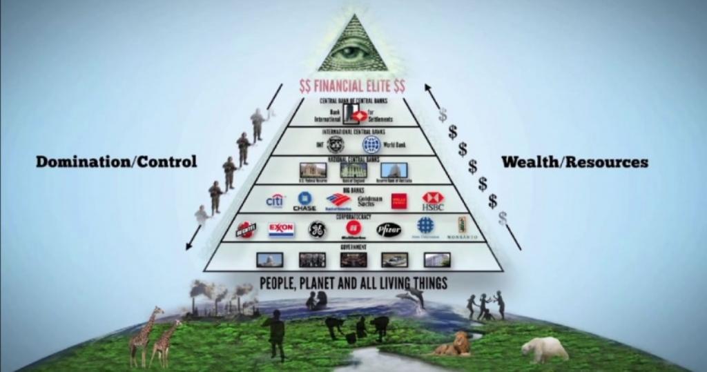 13 gia tộc đứng đầu Illuminati đang kiểm soát thế giới - ảnh 2