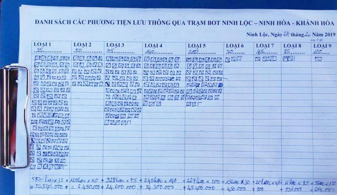 """Mất dữ liệu đếm xe qua BOT Ninh Lộc: """"Có phải tài liệu mật gì đâu!"""" - H3"""