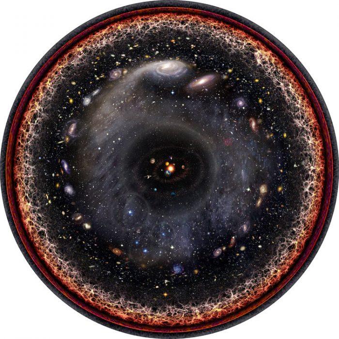 Vũ trụ đang đồng thời bị co lại và giãn ra?.2
