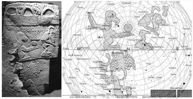 Các hình vẽ động vật trên cột trụ đá Vulture Stone là các chòm sao trên bầu trời Trái Đất vào khoảng niên đại 10.950 TCN, tức khoảng 13.000 năm trước. Ảnh: andrewcollins