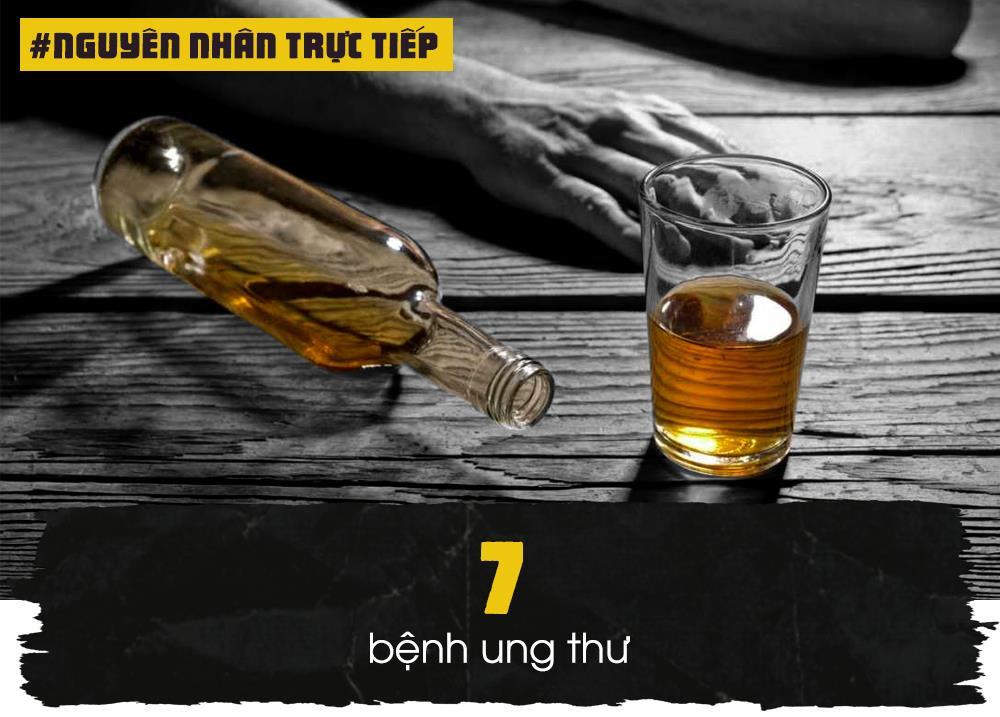 Những con số khiến 'dân nhậu' giật mình khi lạm dụng rượu bia