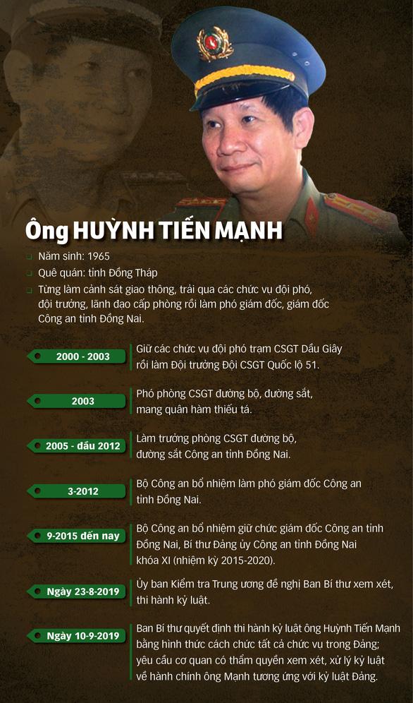 Ông Huỳnh Tiến Mạnh (Ảnh qua tuoitre)