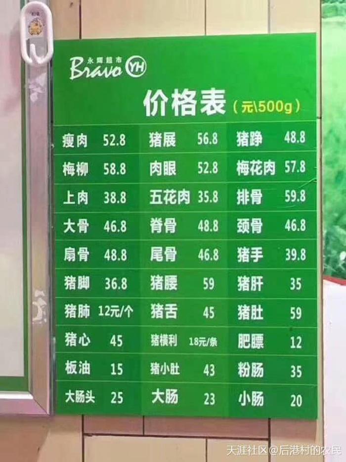 Bảng giá các loại thịt lợn trong một siêu thị ở Chương Châu, tỉnh Phúc Kiến. Đơn giá tính theo Tệ/0,5kg. Theo bảng giá này, xương sườn có giá đắt nhất là 59,8 Tệ/0,5kg; thịt nạc có giá 52,8 Tệ/0,5kg; thịt vai có giá 57,8Tệ/0,5kg. (Ảnh: Tianya Club)