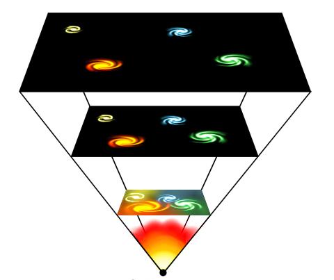 Vũ trụ đang trải qua sự biến đổi kinh thiên động địa, đâu sẽ là kết cục? - ảnh 2
