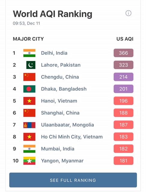 Ô nhiễm không khí ở Hà Nội đạt ngưỡng rất xấu