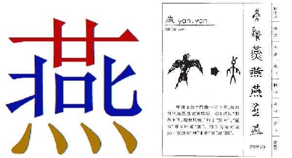 Chiết tự chữ Yến gồm có 3 phần, đây là chữ tượng hình dùng để chỉ loài chim mà người Việt còn gọi là chim én.