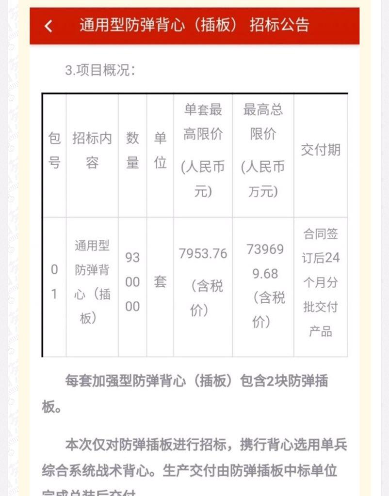 Quân đội Trung Quốc đặt mua tới 1,4 triệu áo giáp chống đạn để làm gì? - ảnh 2
