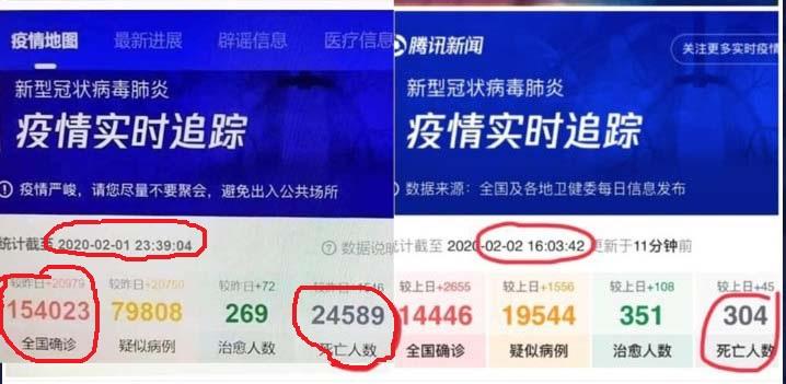 Ảnh đối chiếu số liệu cập nhật tình hình dịch viêm phổi Vũ Hán ngày 2/2 vào 23h39 và 16h03.