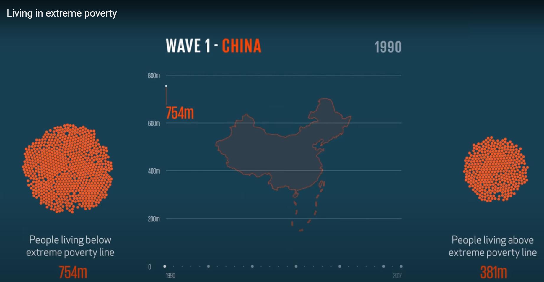 Bill Gates sử dụng bản đồ Trung Quốc có đường lưỡi bò, người Việt giận dữ - Ảnh 1