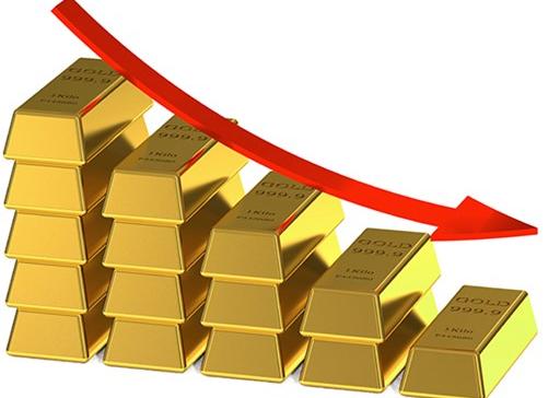 Giá vàng tiếp tục giảm, vàng trong nước cao hơn thế giới 470.000 đồng/lượng - Ảnh 2