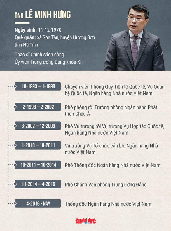 Vì sao Thống đốc Lê Minh Hưng bị điều chuyển công tác? - Ảnh 2