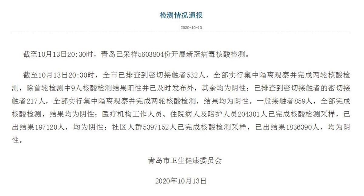 Hơn 5 triệu người ở Thanh Đảo đều âm tính với Covid-19, Trung Quốc lại che giấu dịch bệnh? (ảnh 3)