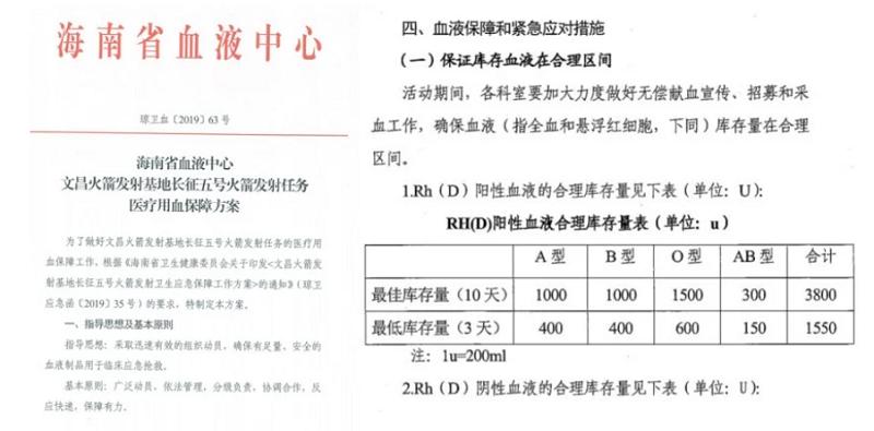 thông báo nội bộ từ Trung tâm huyết dịch tỉnh Hải Nam