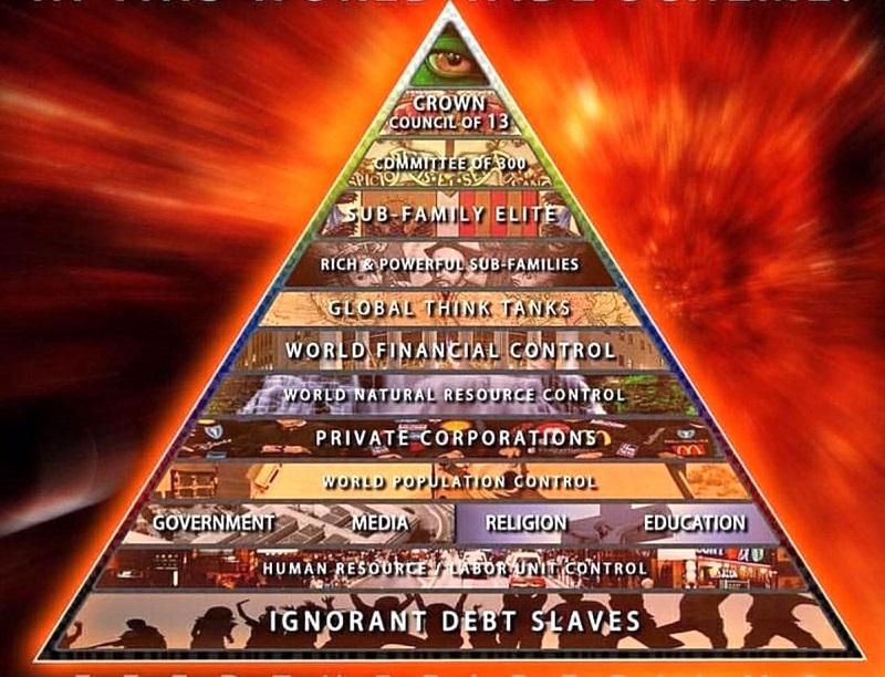 Tổ chức ma quỷ này có thứ bậc rõ ràng - Cấu trúc của Chính phủ ngầm theo hình kim tự tháp 13 bậc