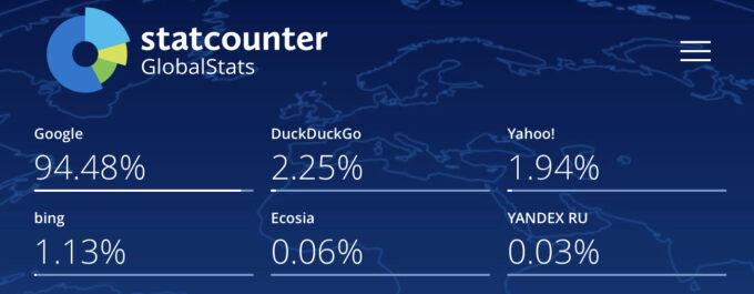 DuckDuckGo đạt kỷ lục 100 triệu lượt tìm kiếm mỗi ngày - Ảnh 4