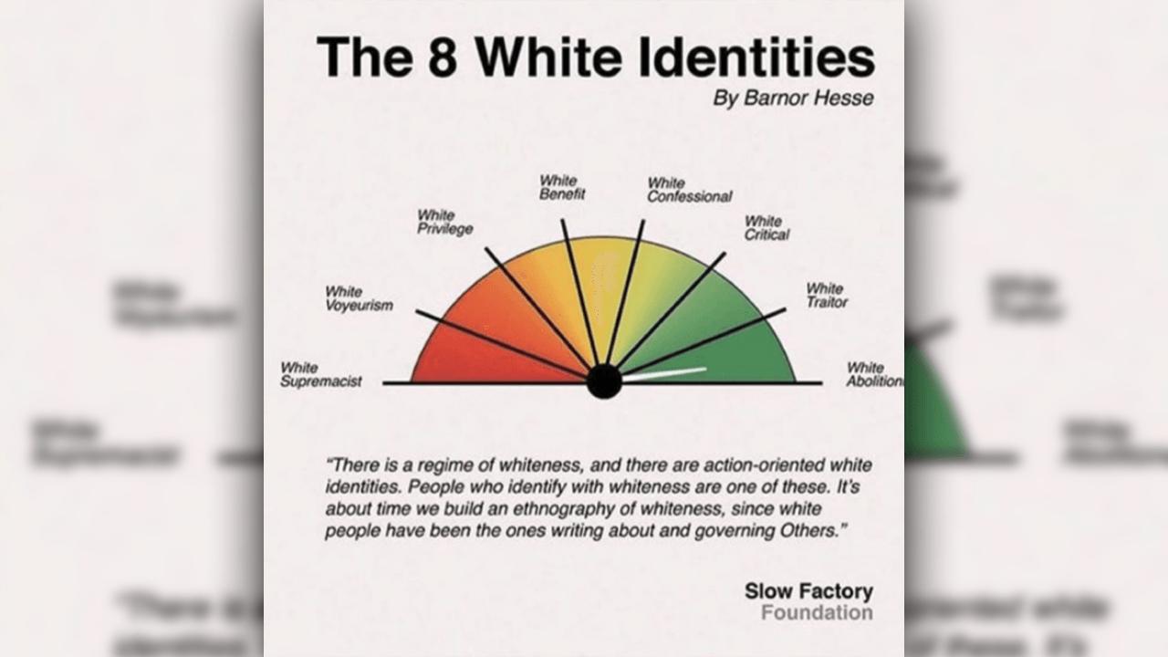 Trường công ở New York phân loại và thúc đẩy đấu tố giữa các phụ huynh người da trắng