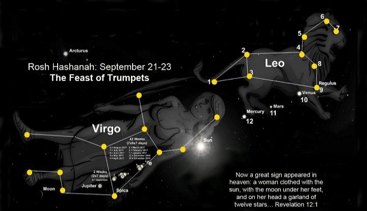thiên văn